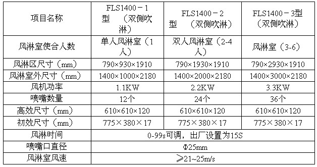 单人风淋室价格/风淋室尺寸/风淋室设备