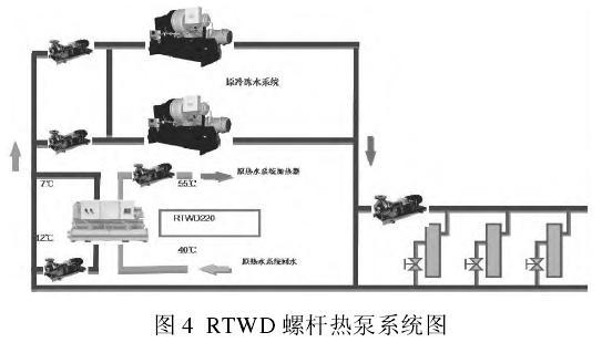 半导体净化工程中公用动力系统的能源互补再利用(续)