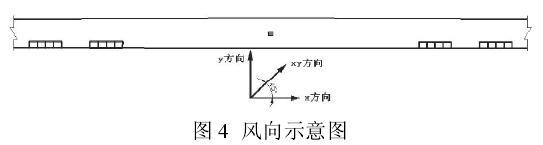 自萮uan缍猿鞘凶匀籺ong风隧道火灾温度场de影响